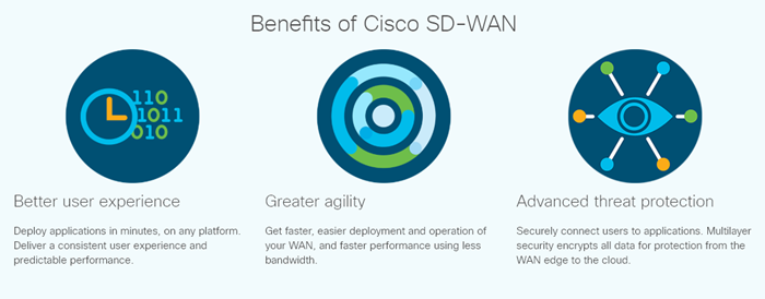 Benefits of Cisco SD-WAN